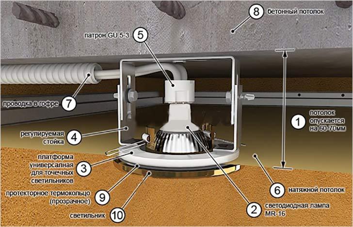 Крепление люстры к натяжному потолку - инструкция