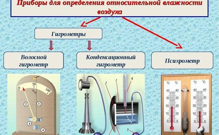 Прибор для измерения влажности — выбор и использование
