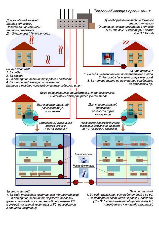Газовая котельная для многоквартирного дома плюсы и минусы - портал о жкх