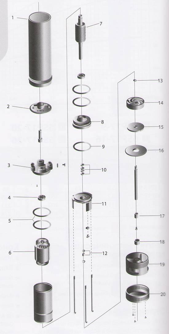 Ремонт погружных насосов своими руками: распространенные неполадки и их устранение
