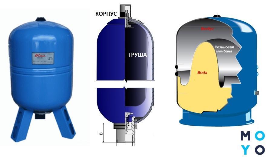 Реле давления для гидроаккумулятора: информация об установке и настройке
