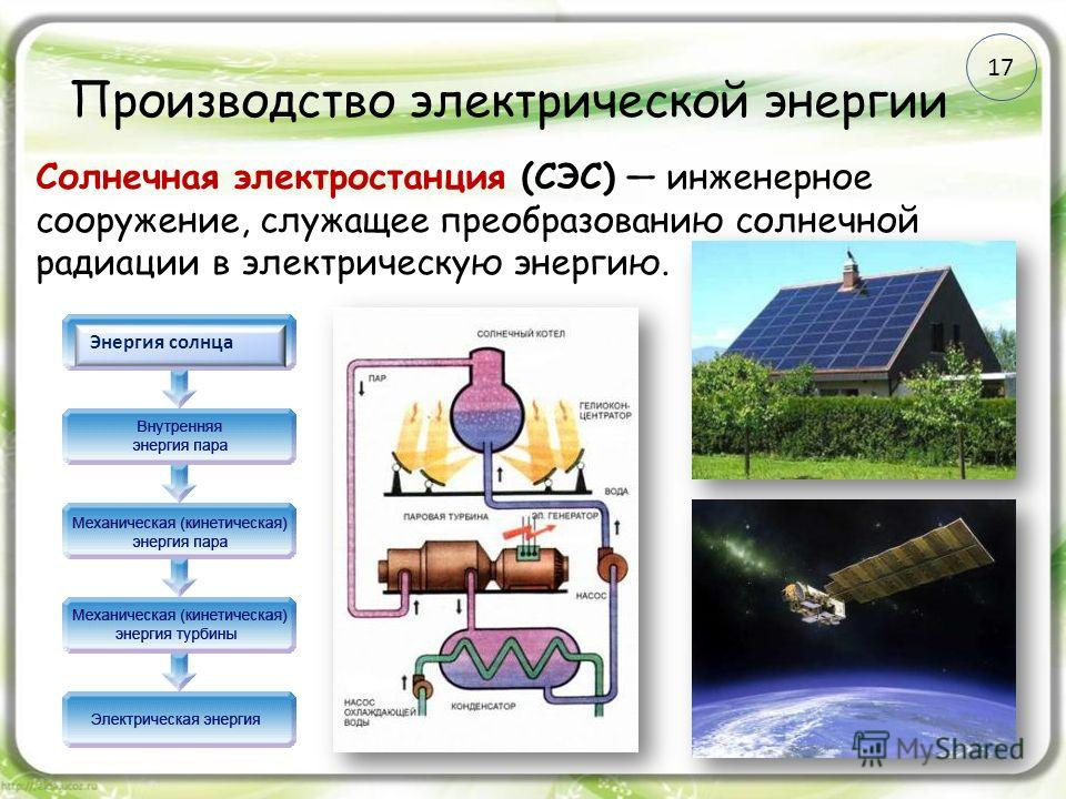 Солнечная энергетика: технологии, достоинства и недостатки
