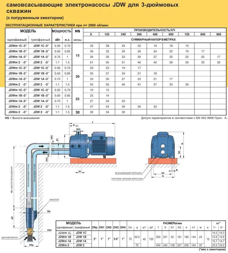 Заужение диаметра трубы отопления и водоснабжения