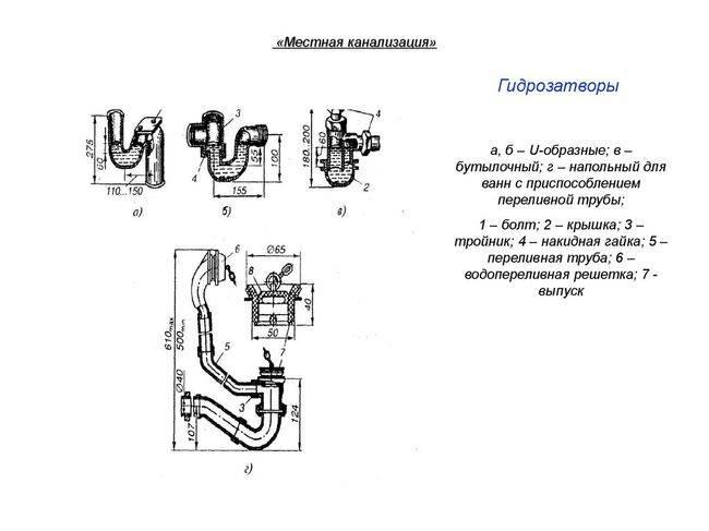 Гидрозатвор для канализации в бане