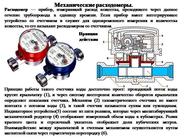Единицы измерения тепловой энергии отопления