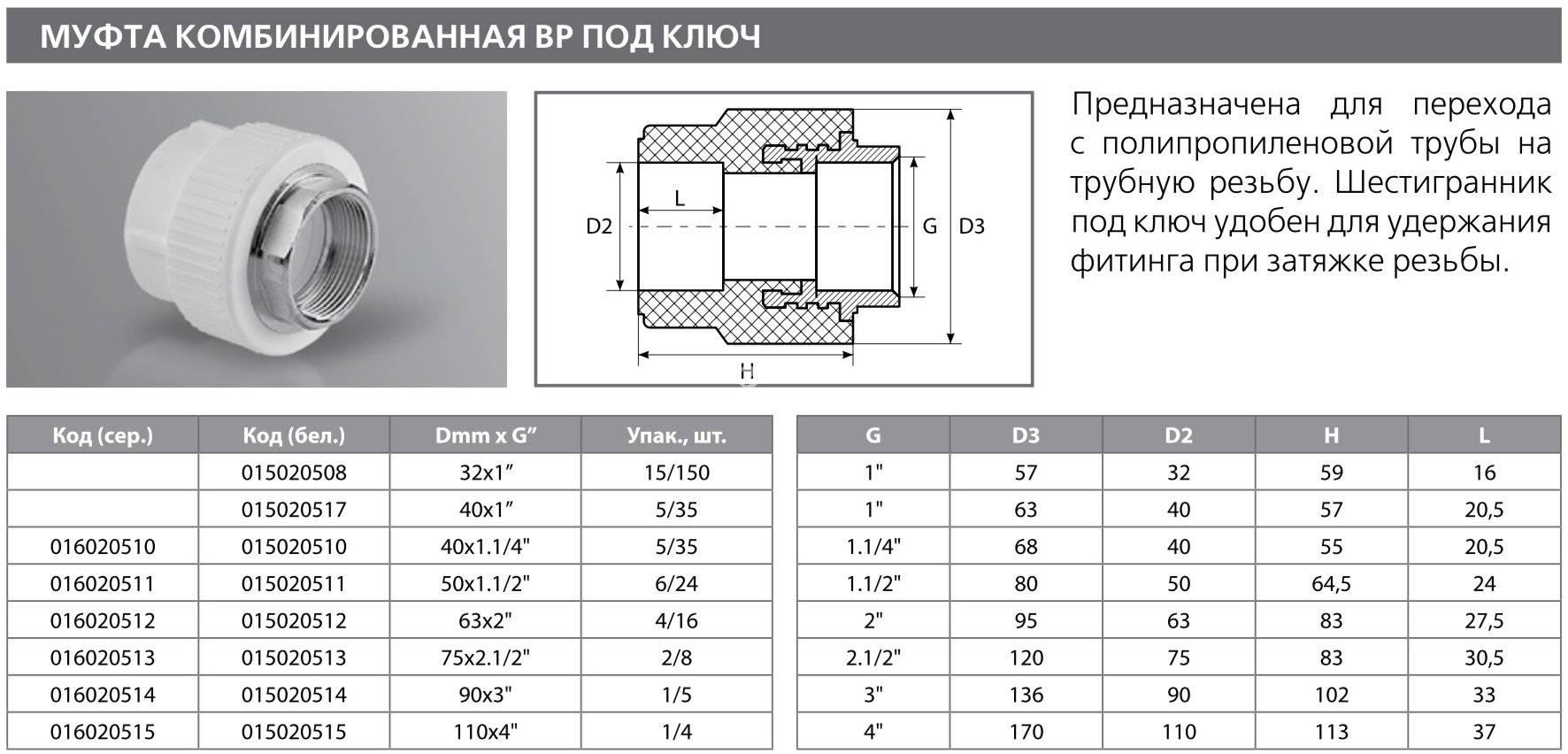 Металлопластиковая труба технические характеристики и особенности