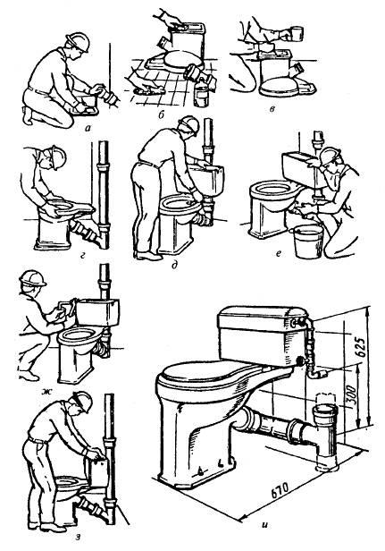 Как подключить унитаз к канализации — различные схемы монтажа