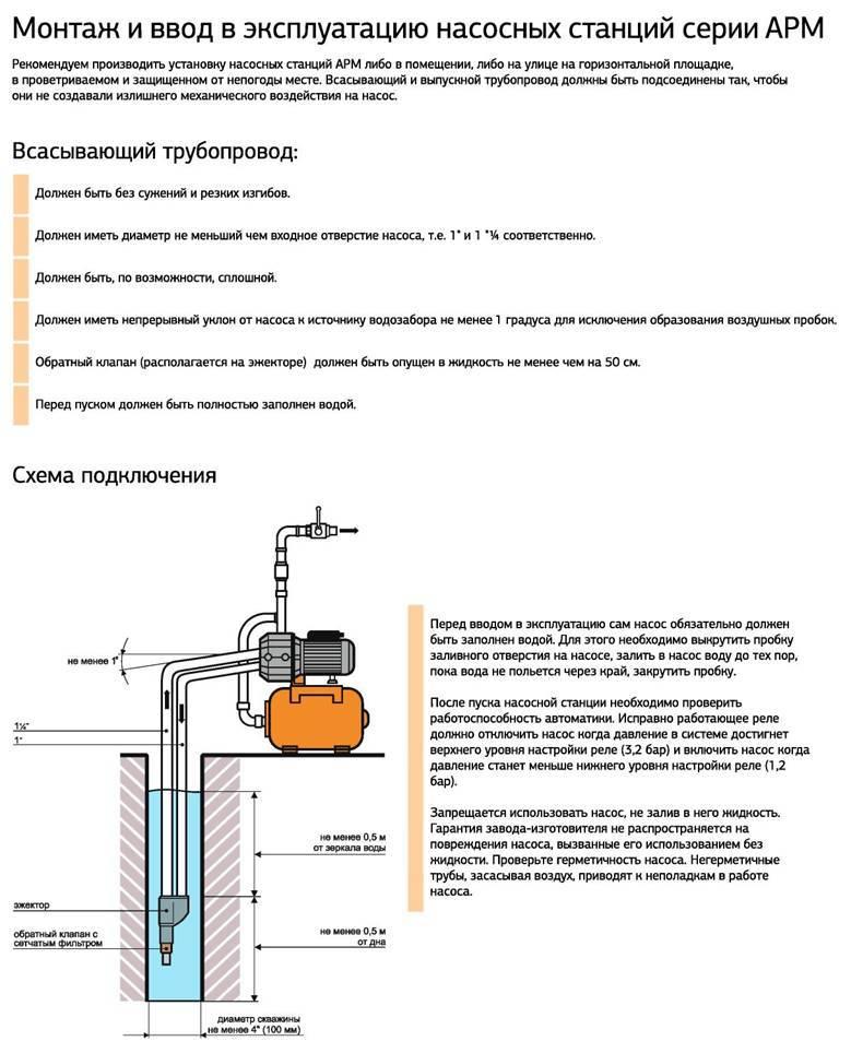 Виды насосов скважин. правила эксплуатации скважин и насосов.