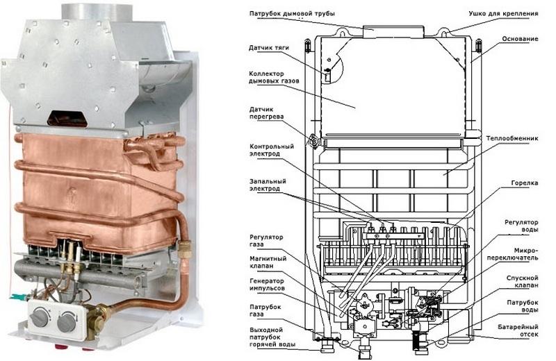 Ремонт газовой калонки: частые неисправности и что делать, если течет и капает вода, почему включается с хлопком
