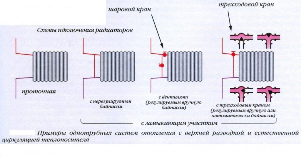 Схемы подключения батарей отопления в частном доме