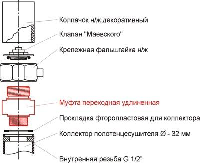 Кран маевского: принцип работы, как установить, как спустить воздух
