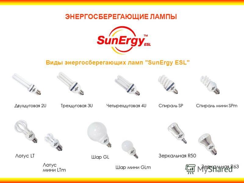 Энергосберегающие лампы: мощность, таблица сравнения разных типов ламп