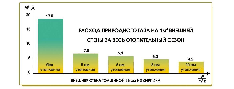 Срок жизни газового котла правила выбора и рекомендации специалист
