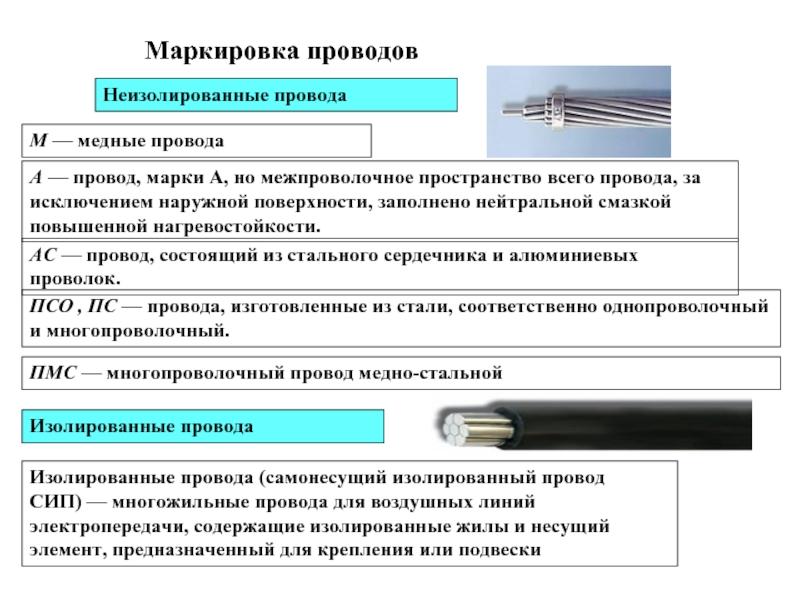 Маркировка кабелей и проводов - расшифровка и советы по выбору (110 фото + видео)