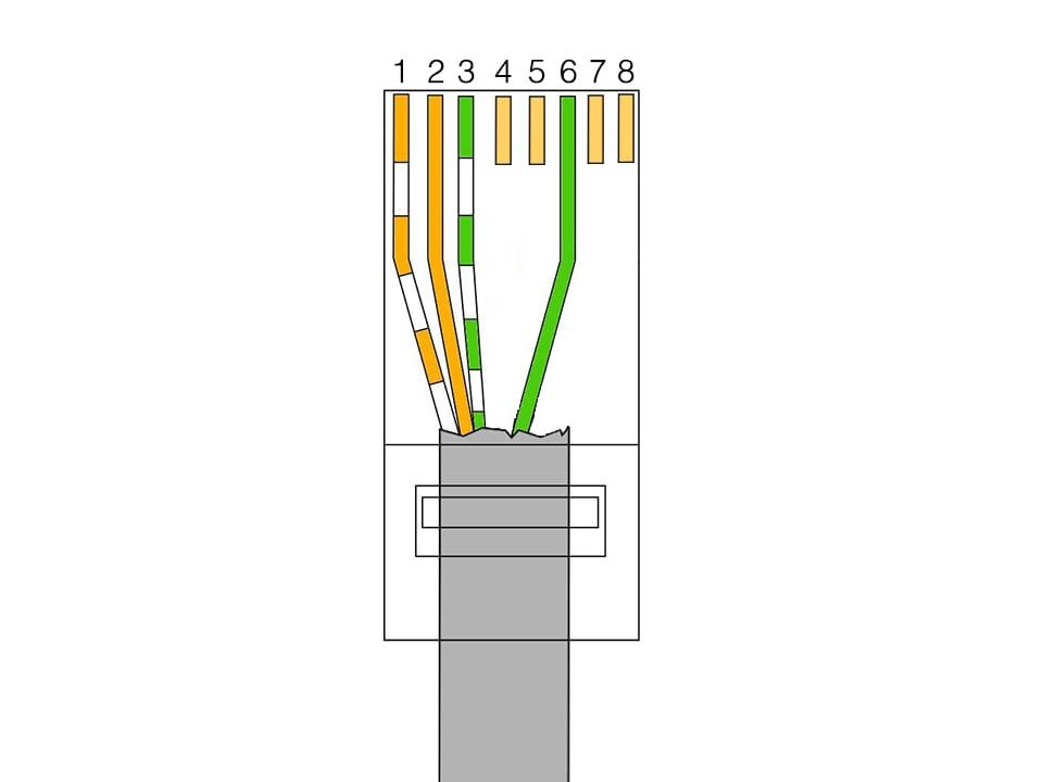 Как обжать кабель (витую пару) для сети и интернета