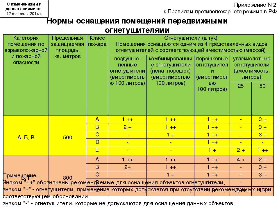 Гост р 55046-2012 техническая диагностика. оценка остаточного ресурса длительно эксплуатируемых стальных трубопроводов на основе результатов механических испытаний образцов. общие требования, гост р от 08 ноября 2012 года №55046-2012