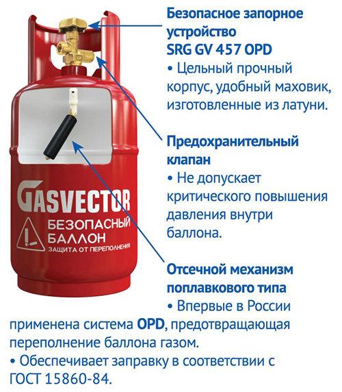 Газовое оборудование и арматура газобаллонных установок.