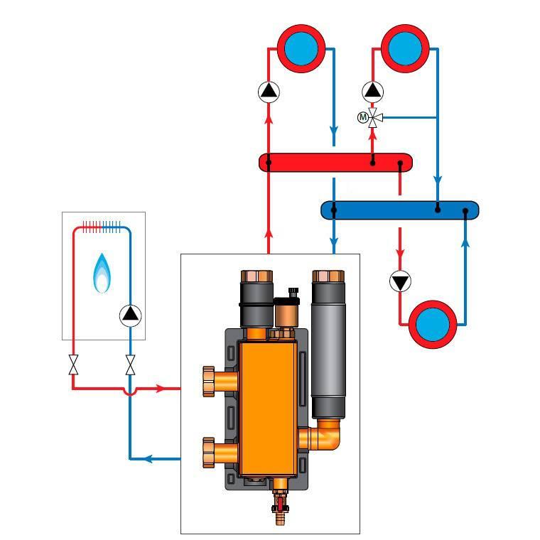 Гидрострелка для отопления: принцип работы, назначение, конструкция | гид по отоплению