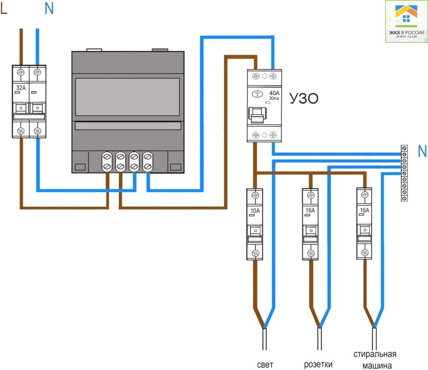 Трехфазные счетчики и схемы их подключения