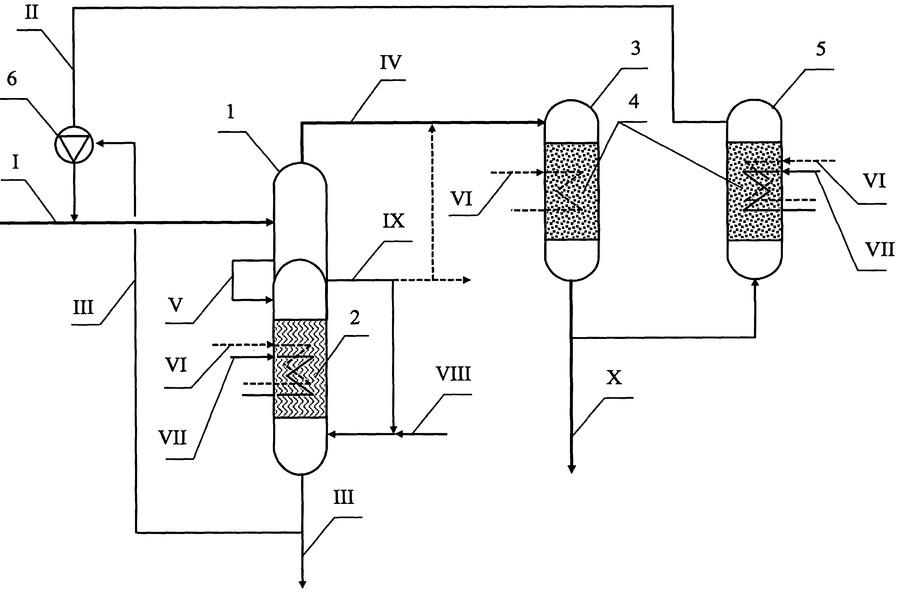 Схема экологически безопасного газохимического комплекса переработки серосодержащих газов