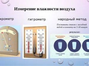 Приборы для измерения и определения влажности воздуха в помещении