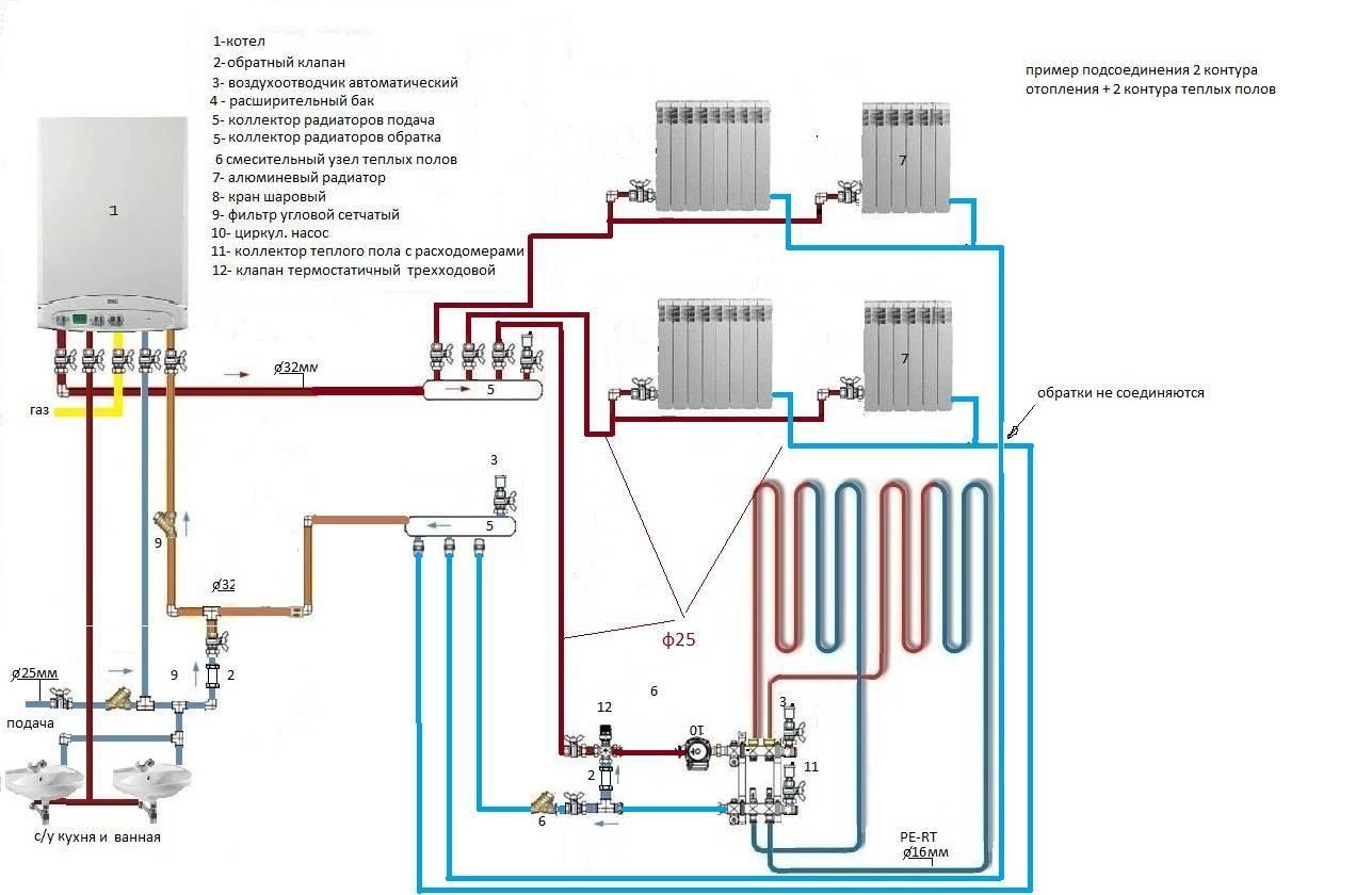Обвязка котла отопления полипропиленом — простейшие схемы + личный пример