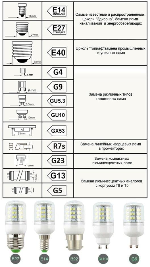 Лампы дрв: принцип работы и технические характеристики