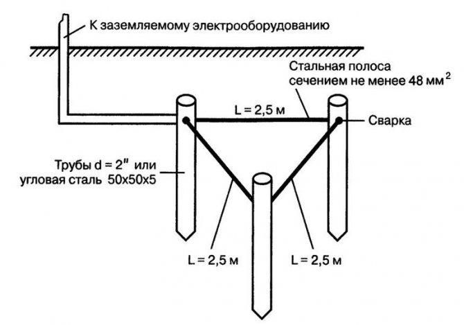 Заземление дома своими руками: 220в, 380, схема, контур, как проверить