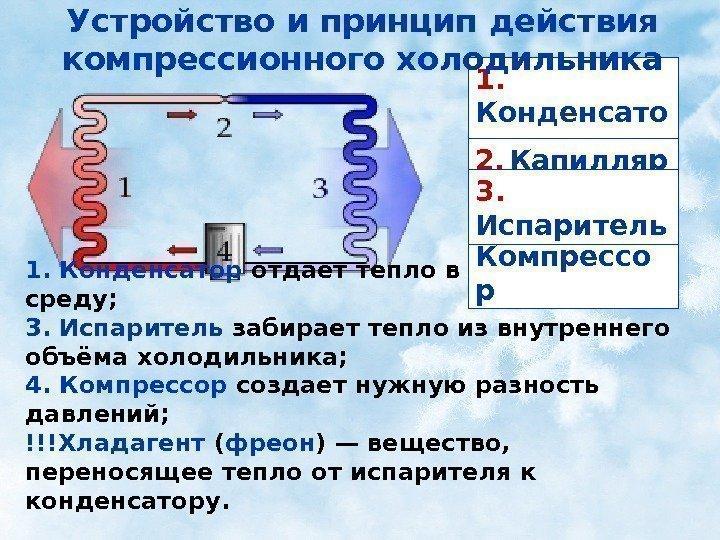 Принцип работы и устройство холодильника