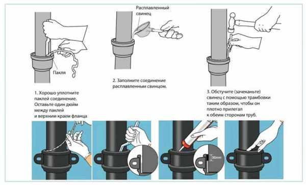 Чем загерметизировать канализационную трубу: герметизация труб канализации изнутри и снаружи, материалы и средства