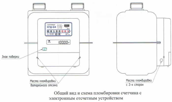 Когда и как надо менять газовый счетчик