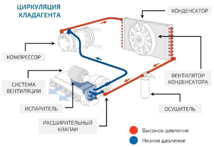 Ремонт увлажнителя воздуха: обзор типовых поломок и способов их устранения
