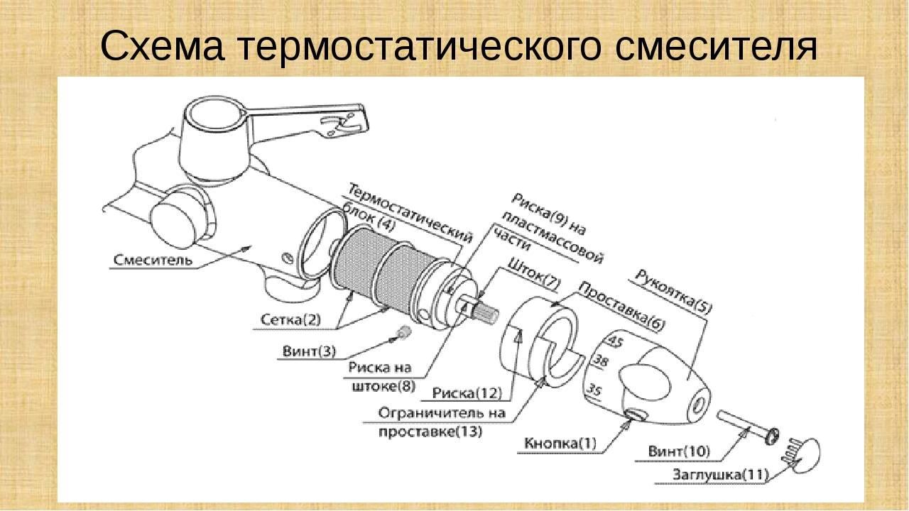 Смеситель для ванны с термостатом: как выбрать хорошую модель + как правильно установить