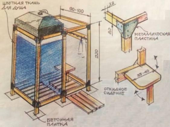 Летний душ: строим для дачи своими руками, используя фото и чертежи