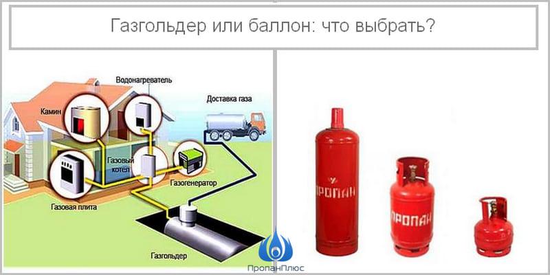 Обзор газгольдеров с техническими характеристиками и ценами