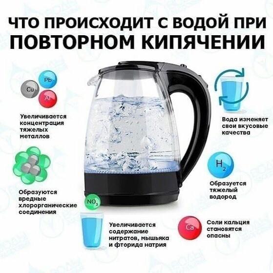 Почему нельзя кипятить воду дважды? мифы и факты о кипяченой воде   ls
