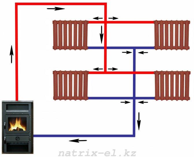 Как правильно утопить радиатор отопления в стену - цифры и советы