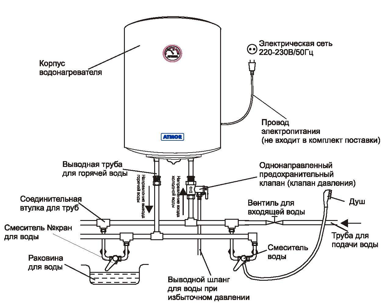 Как сделать водонагреватель своими руками: проектирование, постройка и сборка