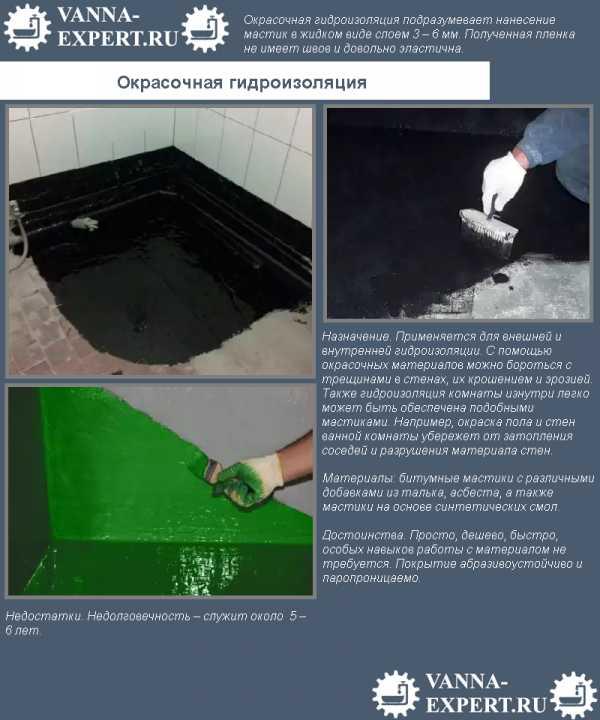 Делаем гидроизоляцию для ванной комнаты своими руками: пошаговая инструкция