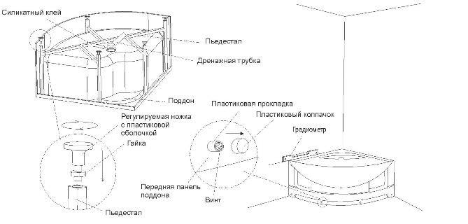 Душевая кабина своими руками пошаговая инструкция с фото и видео