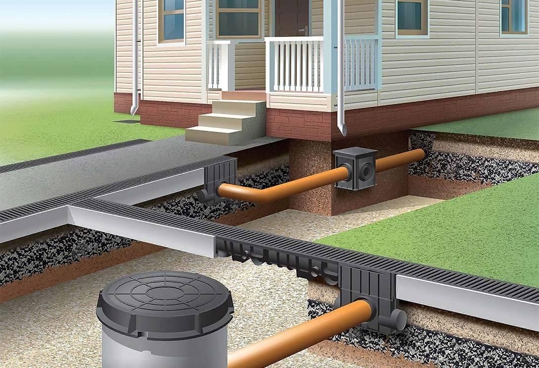 Ливневая канализация в условиях городской застройки