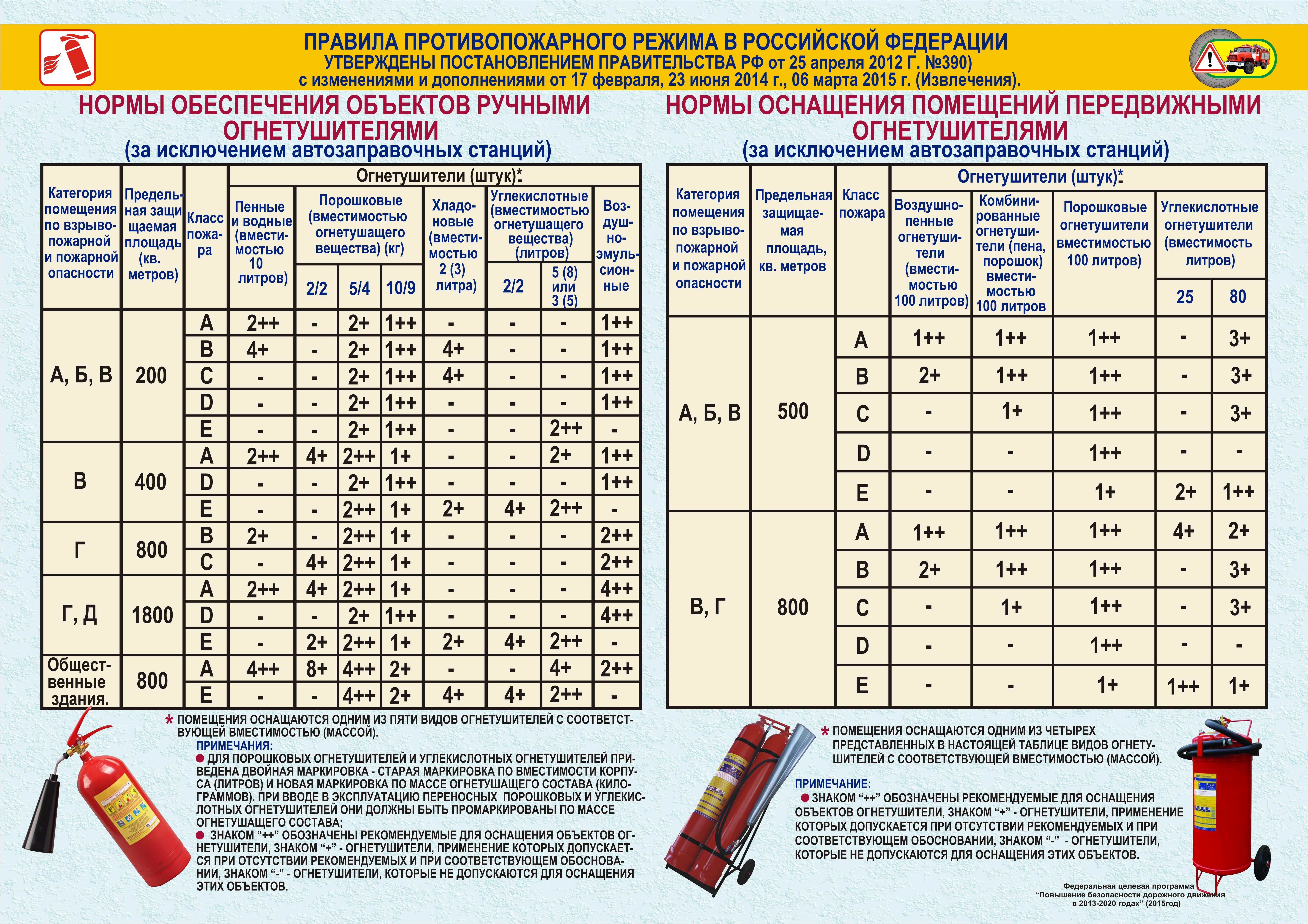 Оценка и прогнозирование остаточного срока службы стальных газопроводов в условиях деформационного старения