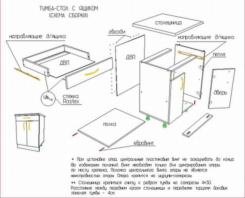 Экономим место, изготавливая шкаф на балконе своими руками с пошаговым описанием этапов и вариантов декорирования