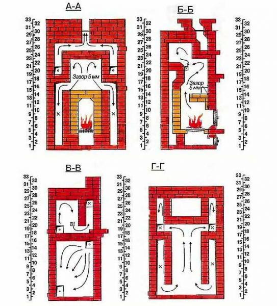 Печь кузнецова – чертежи