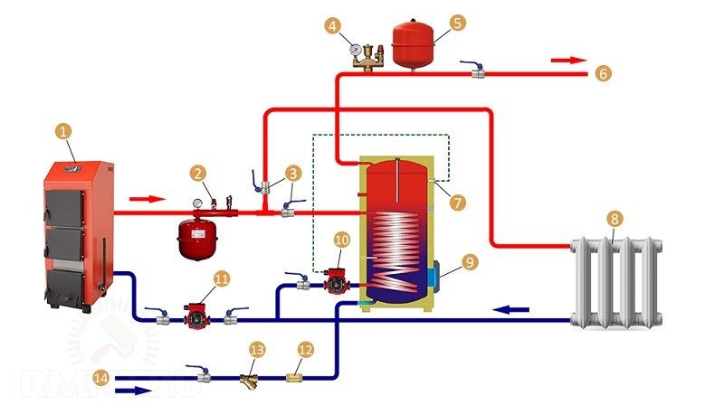 Бойлер косвенного нагрева: принцип работы, устройство, эксплуатация