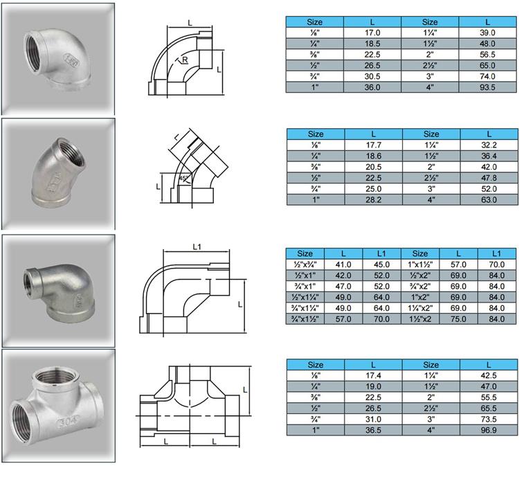 Виды труб, классификация и основные характеристики трубопроводов