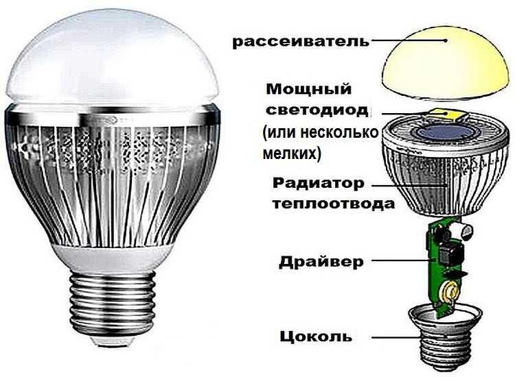 Умные лампы — настольные модели philips и ikea с сенсорным управлением