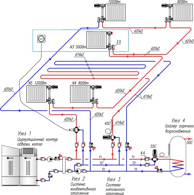 Монтаж автономного отопления в квартире многоэтажного дома