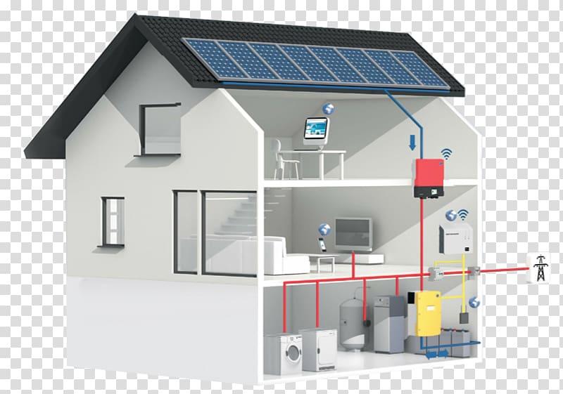 Разновидности автономных источников для обеспечения частного дома электричеством: какие устройства окажутся наиболее эффективными?