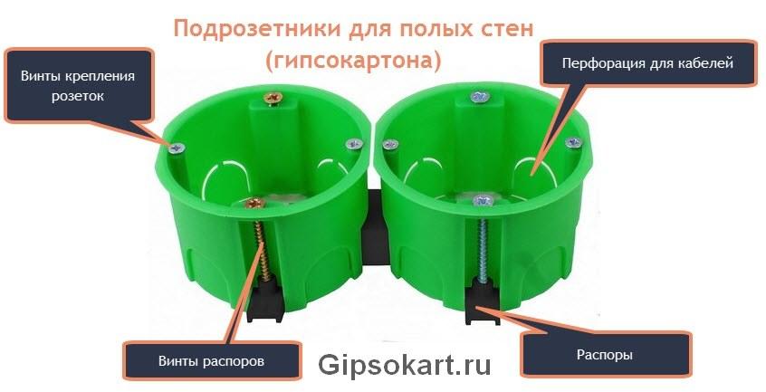 Подрозетник для гкл | gipsokart.ru